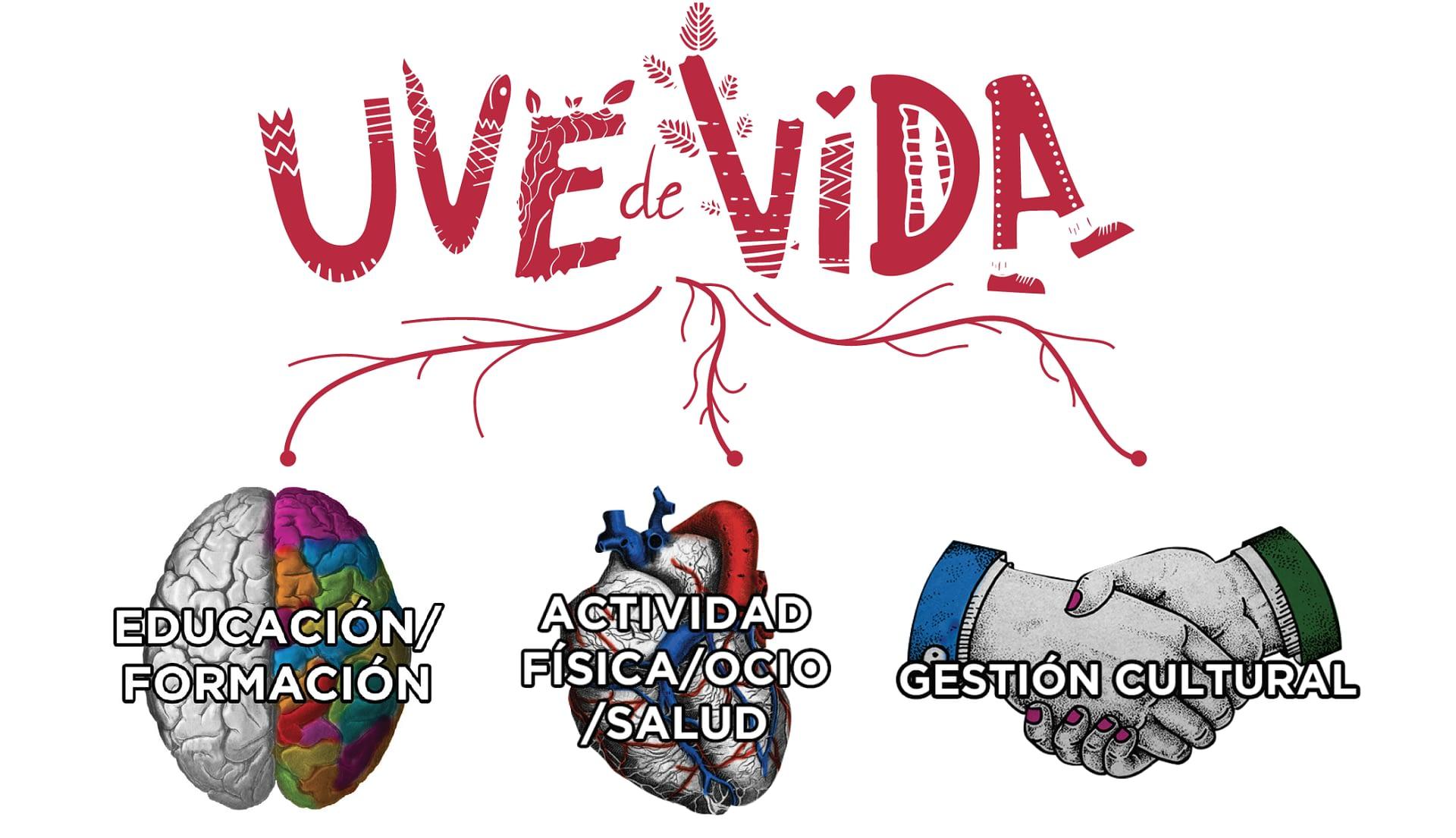 LEMA UVEDEVIDA